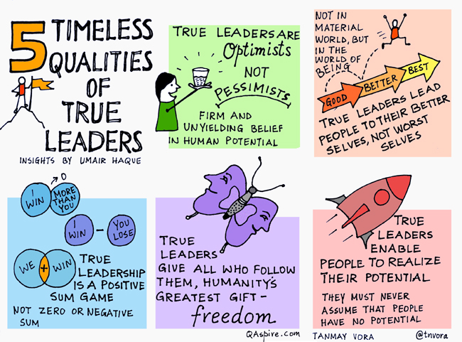 leader qualities When you're considering who to promote, evaluate your people based on these  qualities of a good leader, so you pick the right people.