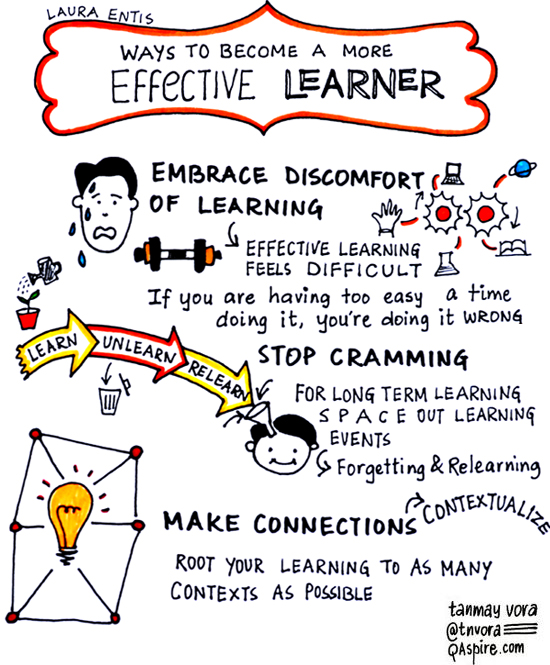 Insights on Becoming an Effective Learner