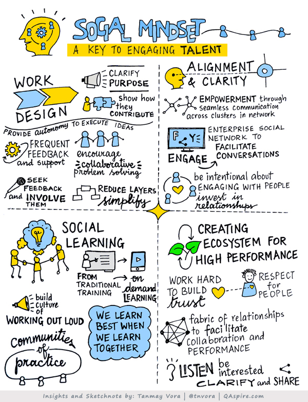 engagement talent skills leadership work culture learning tanmay vora sketchnote rotana ty